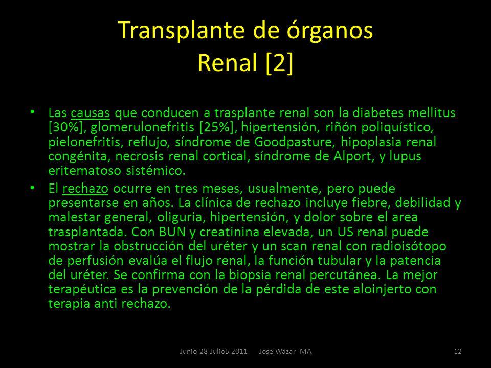 Transplante de órganos Renal [2]